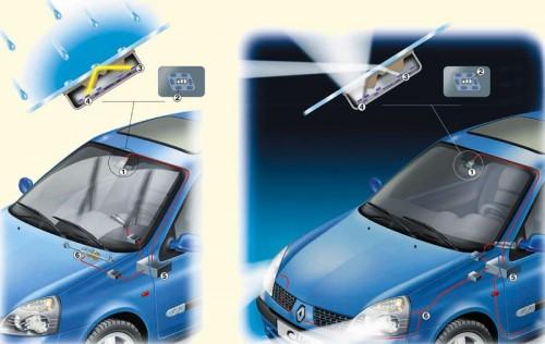 Автомобильные датчики: свойства, характеристики