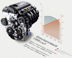 Двигатель в Hyundai ix35 2014