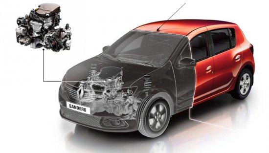 Внутренности Renault Sandero