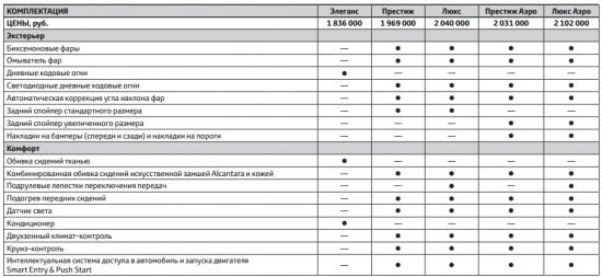 Цены на Toyota GT86 2015 года