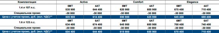 Цены на Hyundai Solaris