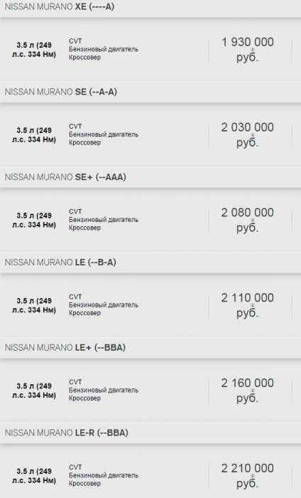 Цена на Nissan Murano 2016