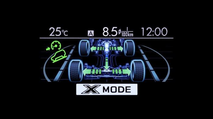 Система помощи при движении по бездорожью X-mode