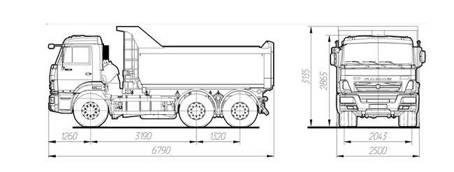 КАМАЗ 65115 – надежная машина за разумные деньги
