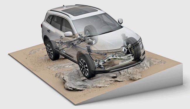 Renault Koleos. С надеждой на успех