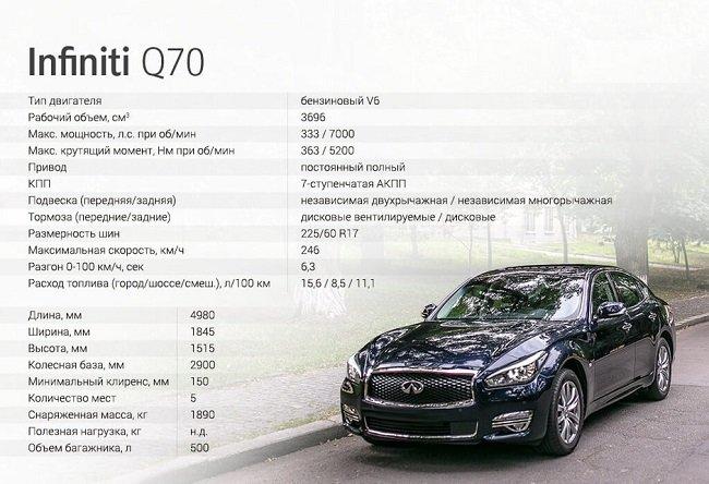 Тест-драйв респектабельного авто Infiniti Q70