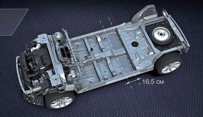 Обзор семиместного кроссовера Peugeot 5008