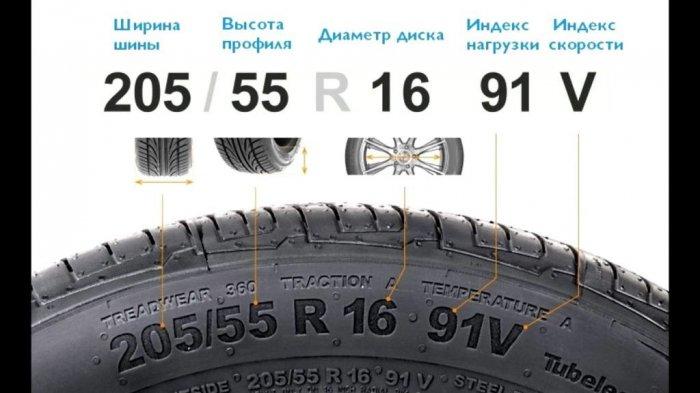 Маркировка шин и обозначения